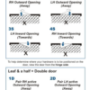 Door Handing Guide